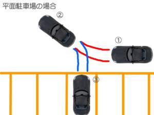 代替:トヨタ ヤリスクロス 機械式駐車場 探す 入れ方 平面駐車場
