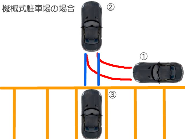 代替:トヨタ ヤリスクロス 機械式駐車場 探す 入れ方 機械式駐車場