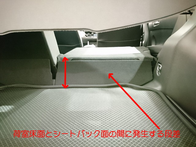 代替:トヨタ 新型SUV カローラクロス インテリア シートアレンジ 車中泊 荷室の段差